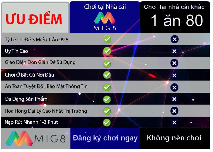 Ưu điểm của MIG8